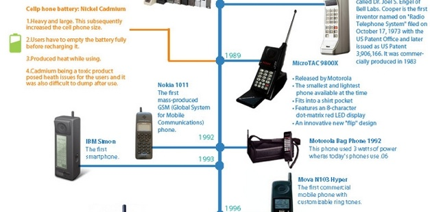 evolucion-telefonos-moviles